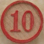 Top 10 Blog Posts in Winter 2012