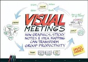 Visual Meetings on Amazon